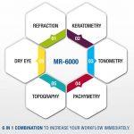 MR-6000 Workflow